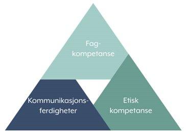 trekant.png